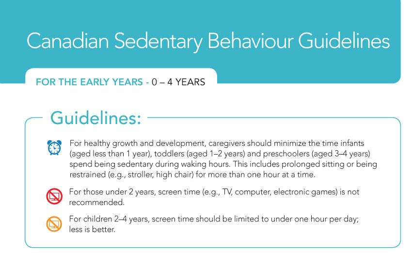 Canadian Sedentary Behaviour Guidelines